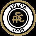 Spezia Calcio Sc Pisa Live Stream ᐉ 29 06 2020 ᐊ Live Football